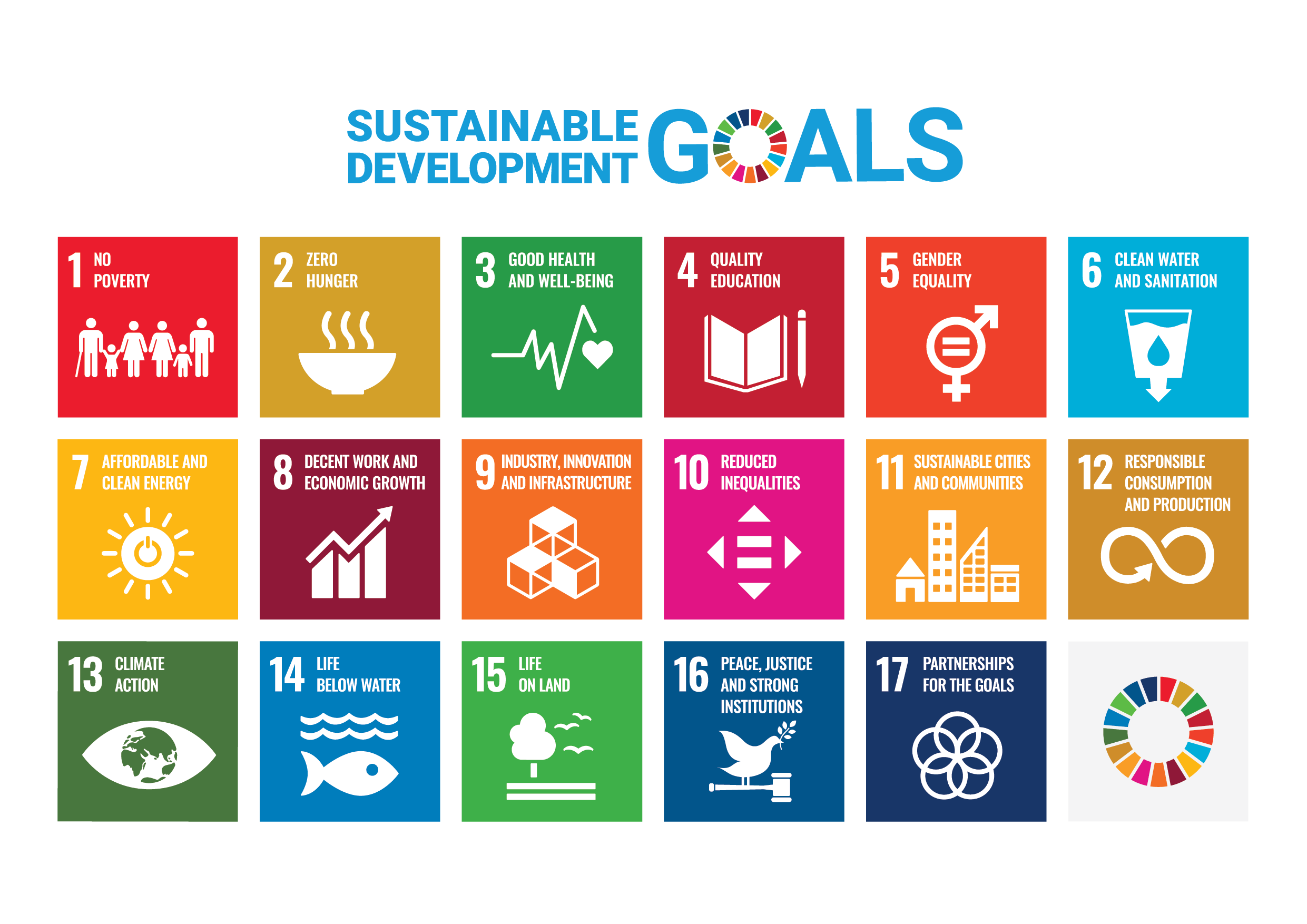 E SDG Poster 2019_without UN emblem_WEB